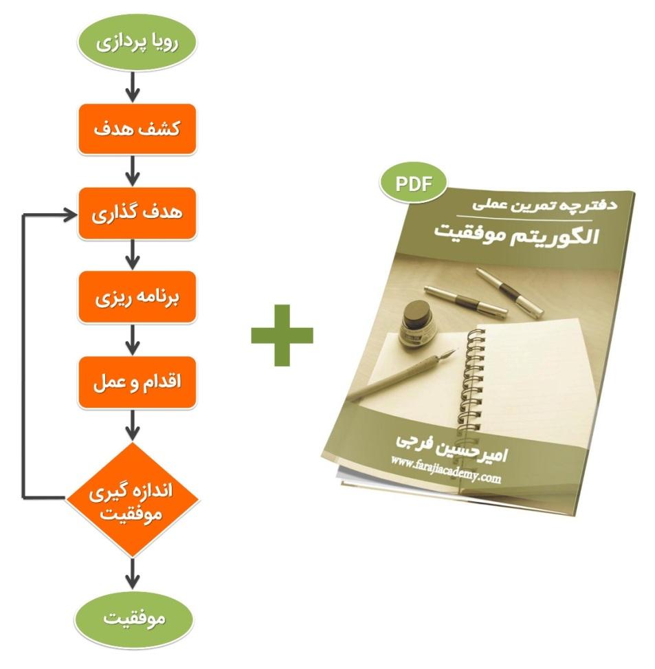 الگوریتم موفقیت و دفترچه تمزین عملی موفقیت